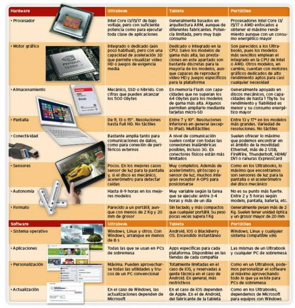 ultrabook_diferencias_tabletas_24_618x647